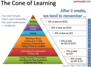 rjconeoflearning